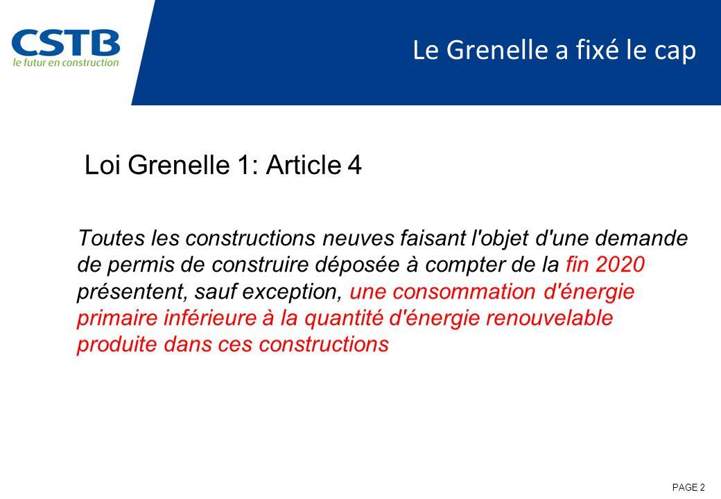 Le Grenelle a fixé le cap Loi Grenelle 1: Article 4 Toutes les constructions neuves faisant l'objet d'une demande de permis de construire déposée à co