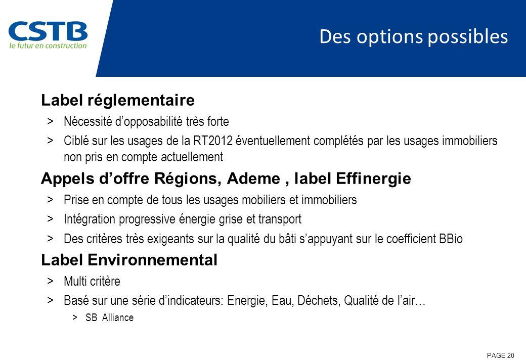 Des options possibles Label réglementaire >Nécessité dopposabilité très forte >Ciblé sur les usages de la RT2012 éventuellement complétés par les usag