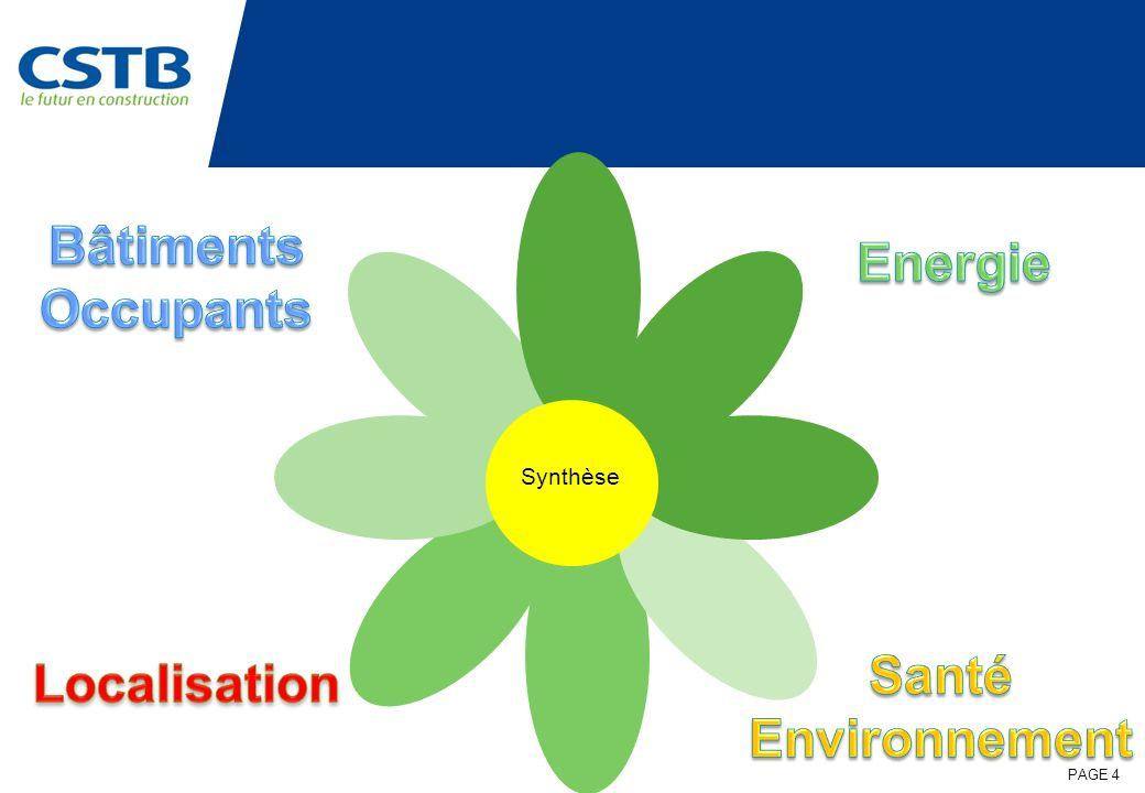 PAGE 5 Bâtiment Sobre Maitriser les consommations RT Ordres de grandeur des consommations dénergie en kWh énergie primaire/m².a, FRANCE 5 usages RT Chauffage Ventilation Climatisation ECS Eclairage/Aux.