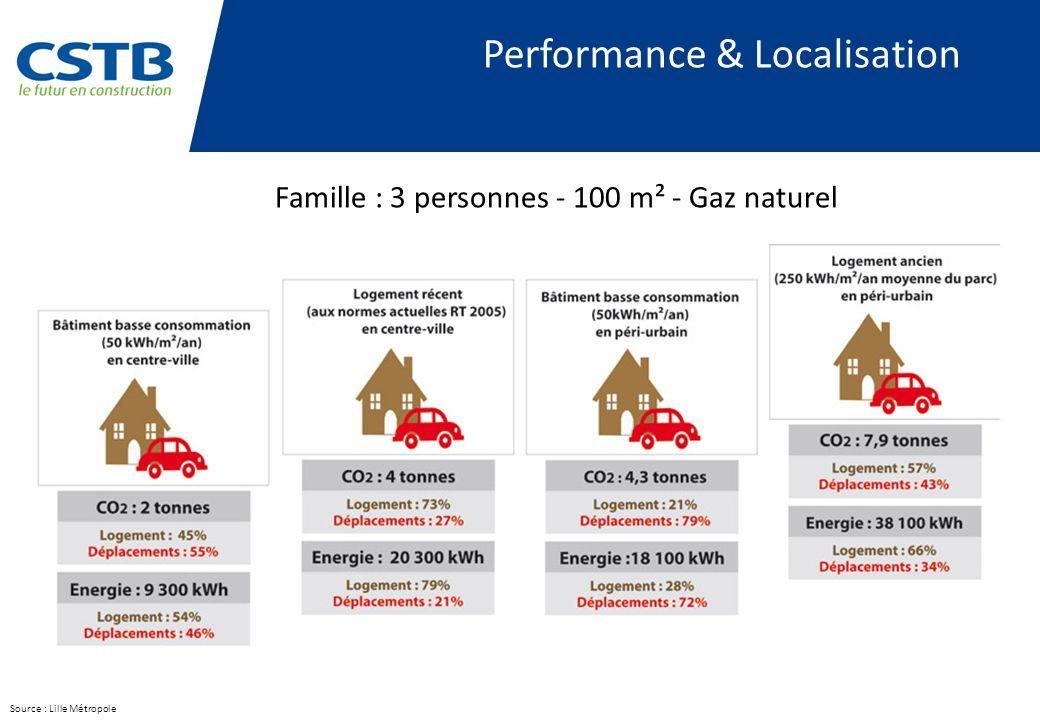 Quels labels sur la route de lénergie positive Des objectifs complémentaires >Aller plus loin sur les consommations immobilières .