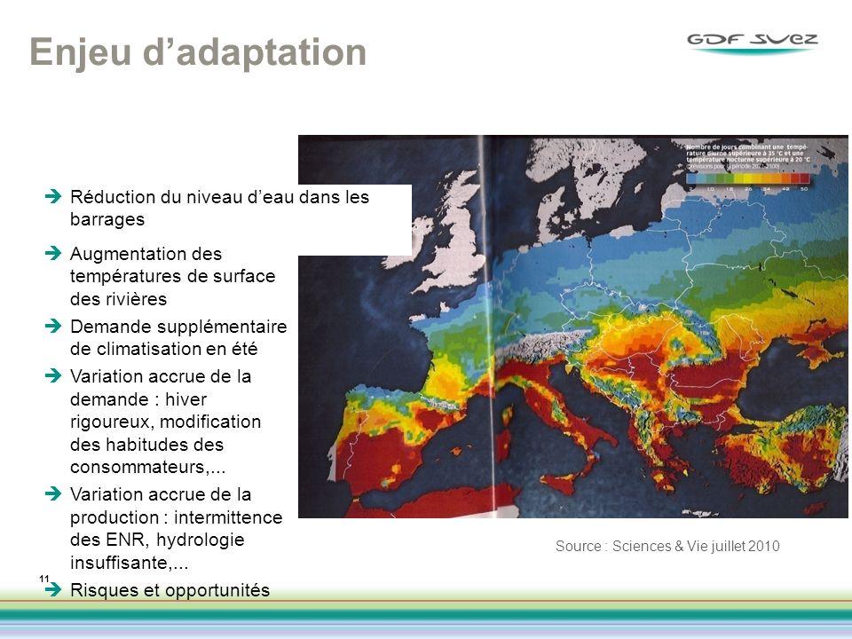 Enjeu dadaptation 11 Réduction du niveau deau dans les barrages Augmentation des températures de surface des rivières Demande supplémentaire de climat