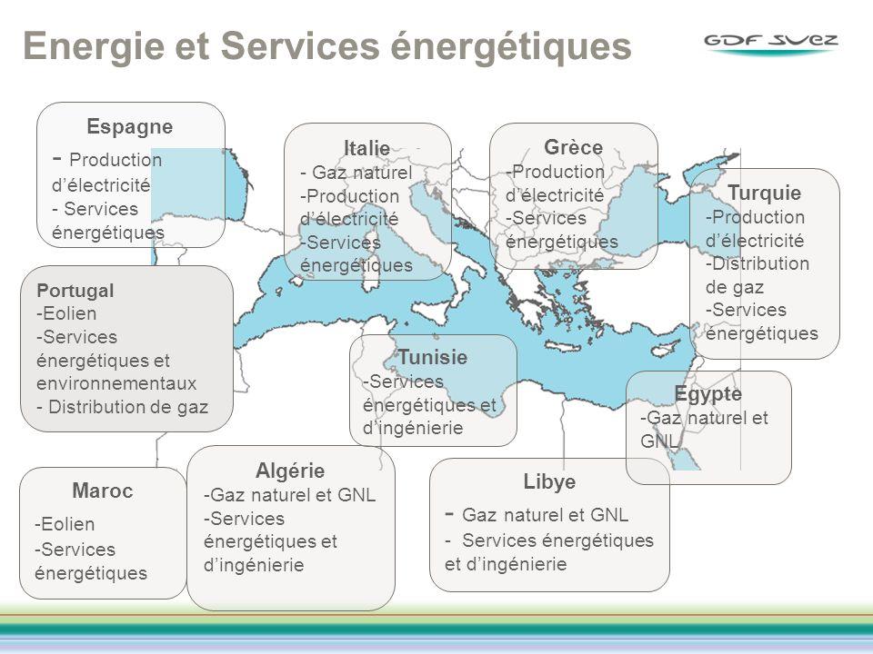 Energie et Services énergétiques Maroc -Eolien -Services énergétiques Algérie -Gaz naturel et GNL -Services énergétiques et dingénierie Tunisie -Servi