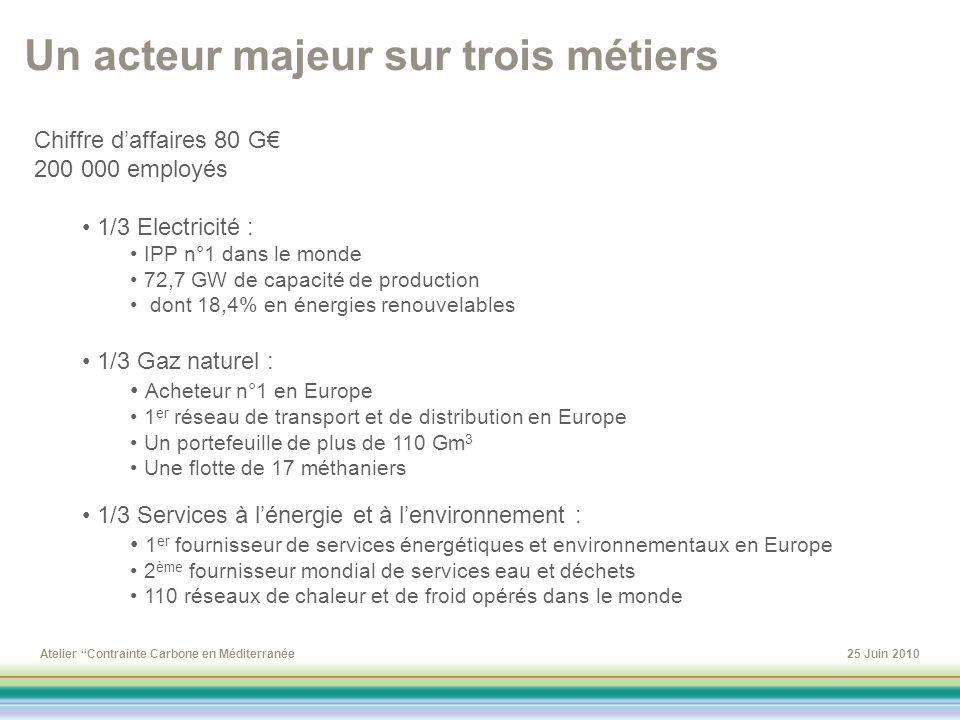 Atelier Contrainte Carbone en Méditerranée25 Juin 2010 Chiffre daffaires 80 G 200 000 employés 1/3 Electricité : IPP n°1 dans le monde 72,7 GW de capa