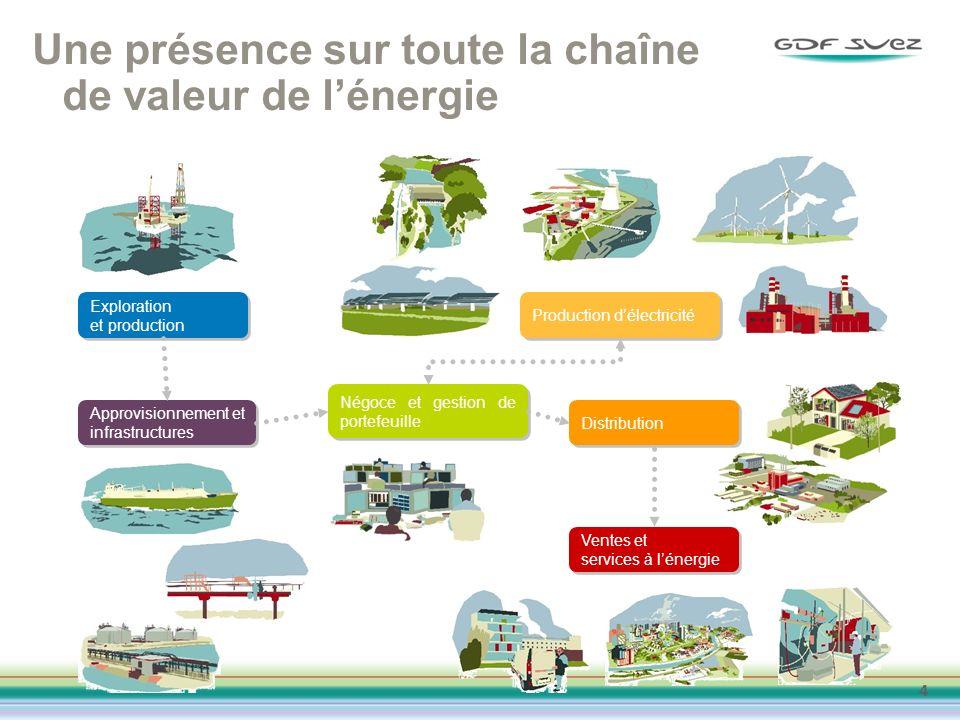 4 Production délectricité Approvisionnement et infrastructures Ventes et services à lénergie Distribution Exploration et production Négoce et gestion
