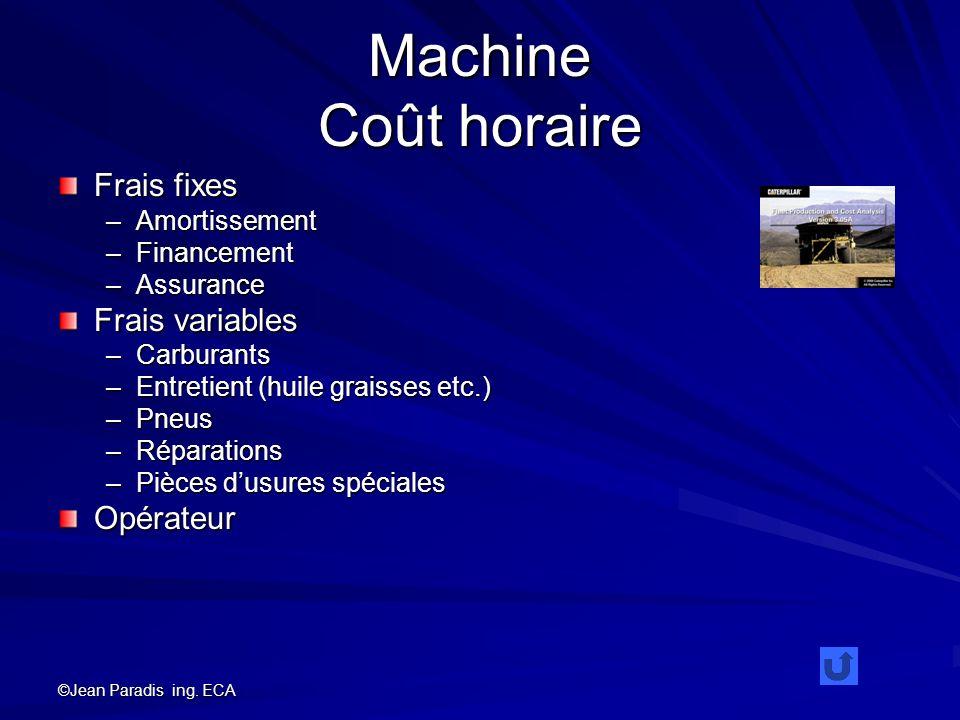 ©Jean Paradis ing. ECA Machine Coût horaire Frais fixes –Amortissement –Financement –Assurance Frais variables –Carburants –Entretient (huile graisses