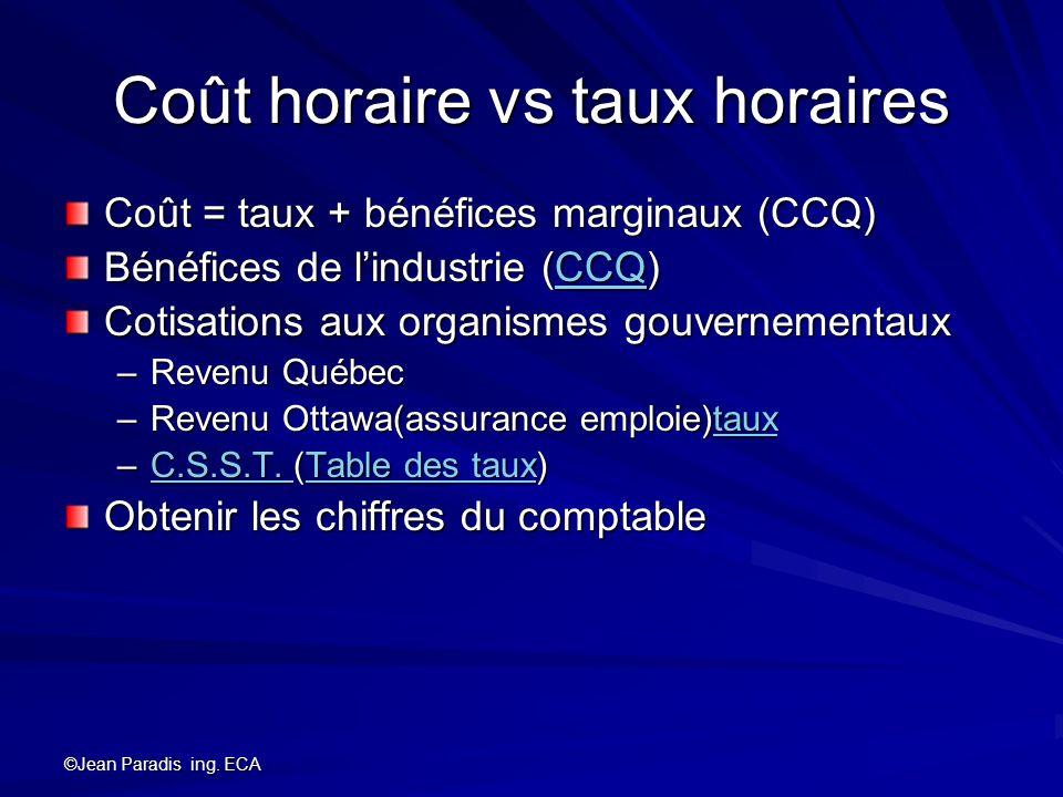 ©Jean Paradis ing. ECA Coût horaire vs taux horaires Coût = taux + bénéfices marginaux (CCQ) Bénéfices de lindustrie (CCQ) CCQ Cotisations aux organis