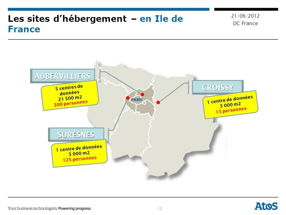 12 21/06/2012 DC France Les sites dhébergement – en Ile de France AUBERVILLIERS SURESNES CROISSY PARIS 5 centres de données 21 500 m2 300 personnes 1 centre de données 5 000 m2 125 personnes 1 centre de données 3 000 m2 15 personnes