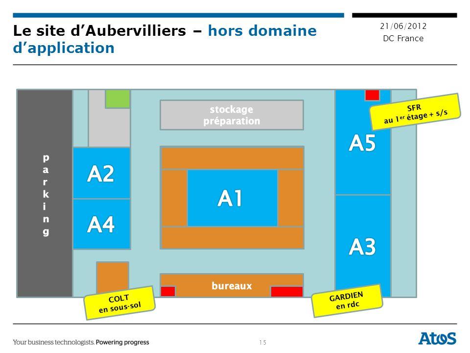 15 21/06/2012 DC France Le site dAubervilliers – hors domaine dapplication COLT en sous-sol GARDIEN en rdc SFR au 1 er étage + s/s