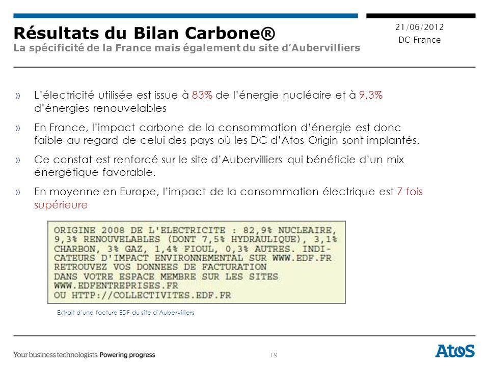 19 21/06/2012 DC France »Lélectricité utilisée est issue à 83% de lénergie nucléaire et à 9,3% dénergies renouvelables »En France, limpact carbone de la consommation dénergie est donc faible au regard de celui des pays où les DC dAtos Origin sont implantés.