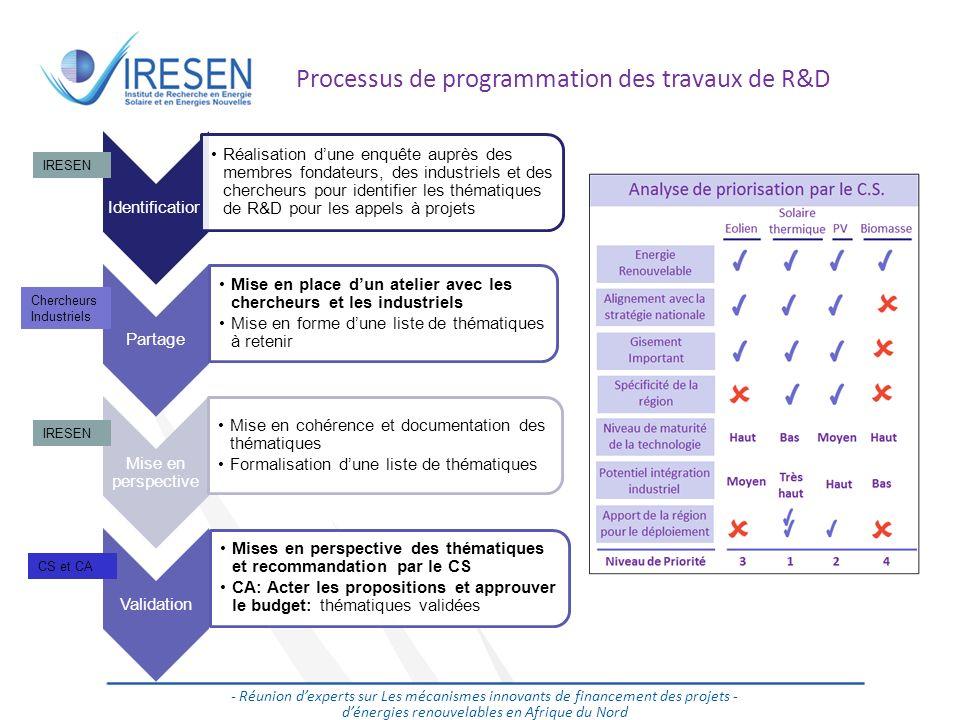 Salon des énergies renouvelables - 2011 12 - Réunion dexperts sur Les mécanismes innovants de financement des projets - dénergies renouvelables en Afr