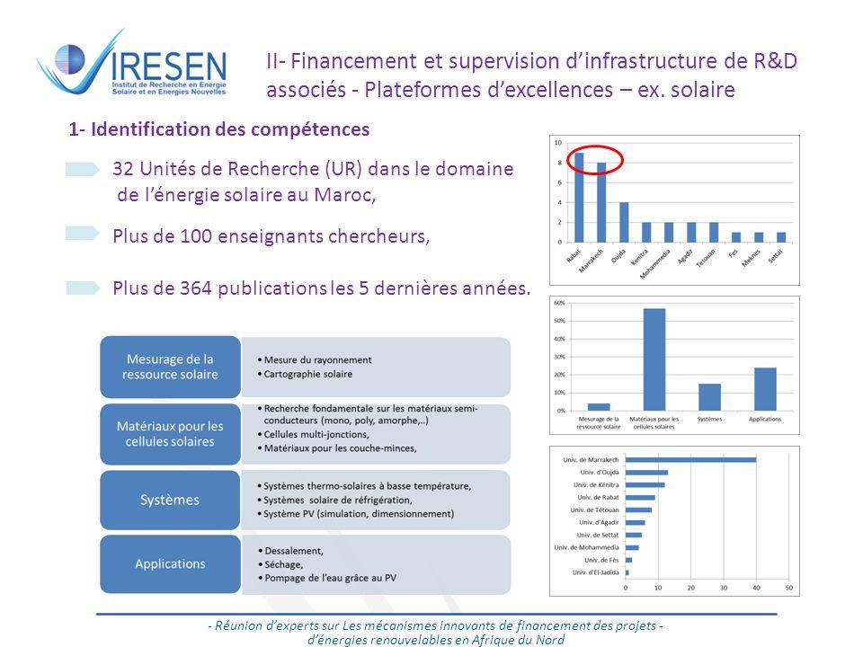 Salon des énergies renouvelables - 2011 15 - Réunion dexperts sur Les mécanismes innovants de financement des projets - dénergies renouvelables en Afrique du Nord II- Financement et supervision dinfrastructure de R&D associés - Plateformes dexcellences – ex.