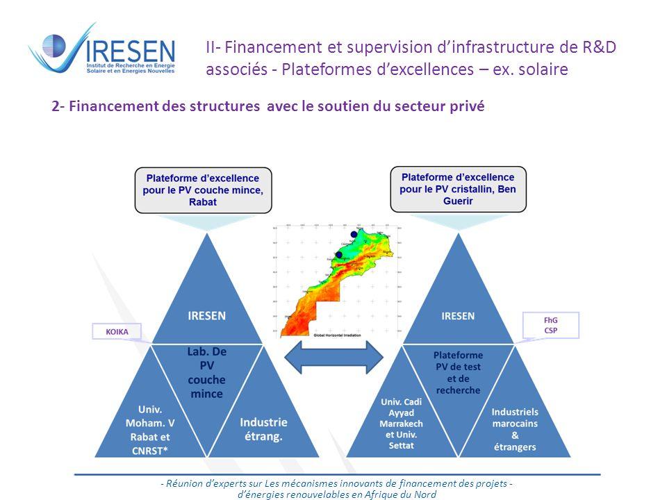 Salon des énergies renouvelables - 2011 16 - Réunion dexperts sur Les mécanismes innovants de financement des projets - dénergies renouvelables en Afrique du Nord II- Financement et supervision dinfrastructure de R&D associés - Plateformes dexcellences – ex.