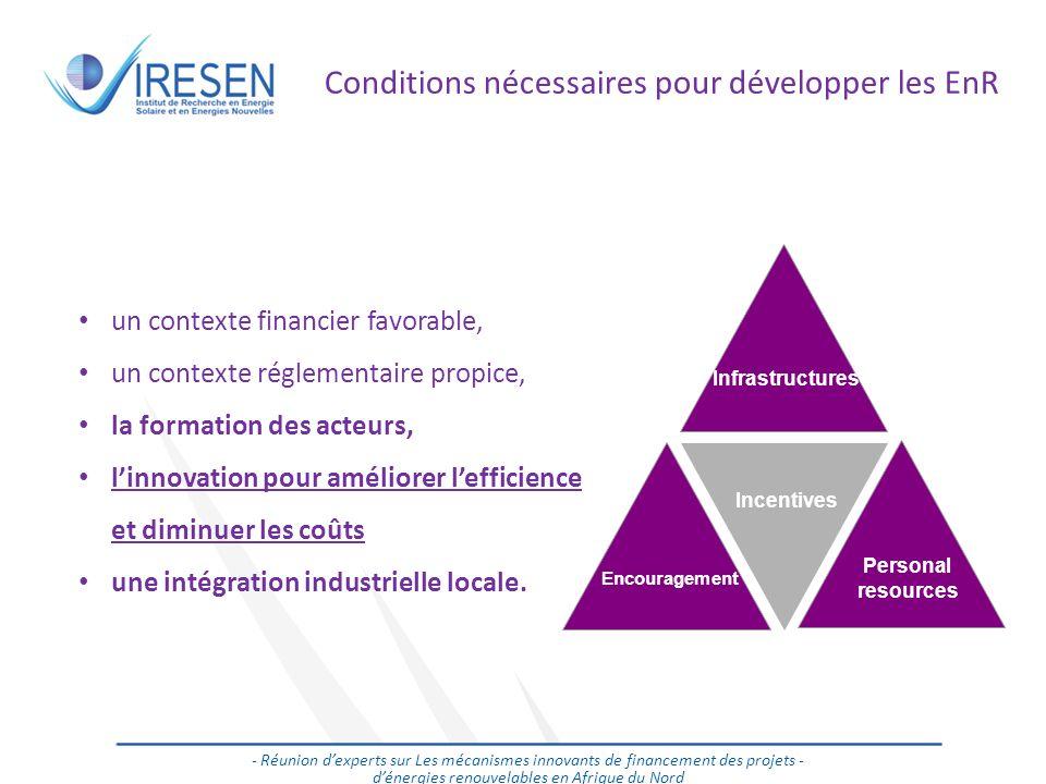 Salon des énergies renouvelables - 2011 Conditions nécessaires pour développer les EnR un contexte financier favorable, un contexte réglementaire prop