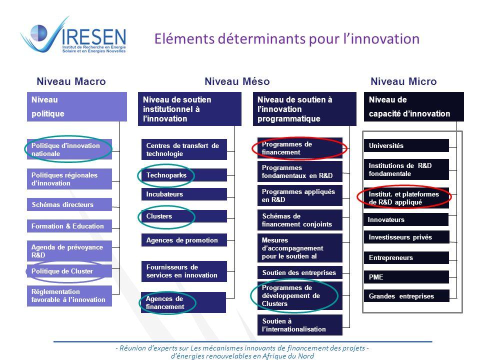 Salon des énergies renouvelables - 2011 Eléments déterminants pour linnovation - Réunion dexperts sur Les mécanismes innovants de financement des proj