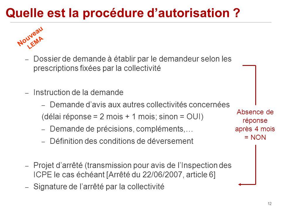 12 Quelle est la procédure dautorisation .