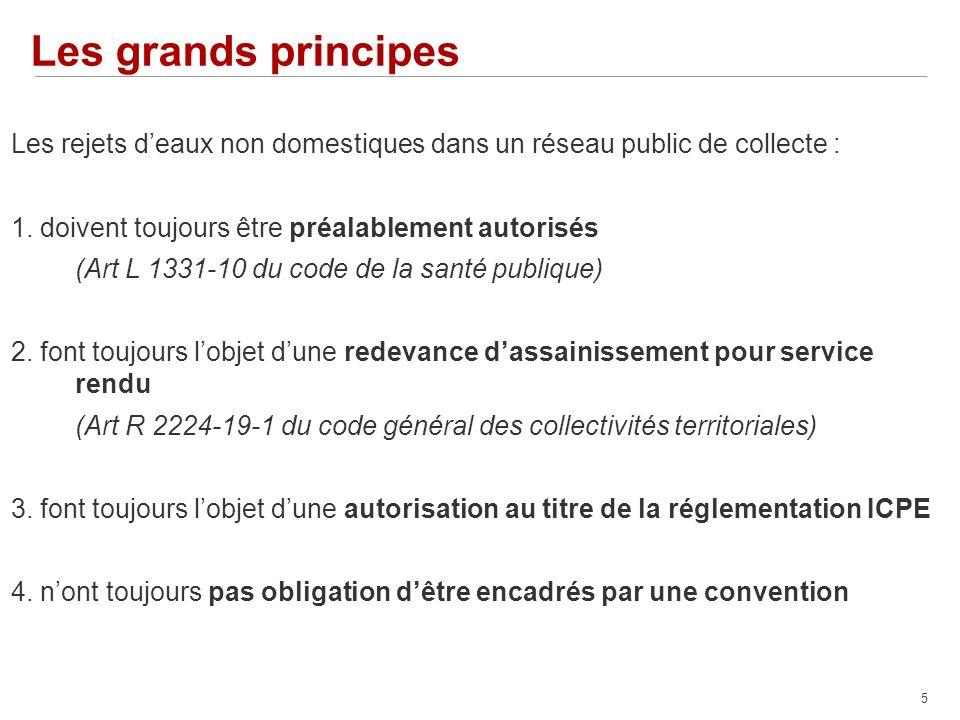 5 Les grands principes Les rejets deaux non domestiques dans un réseau public de collecte : 1.