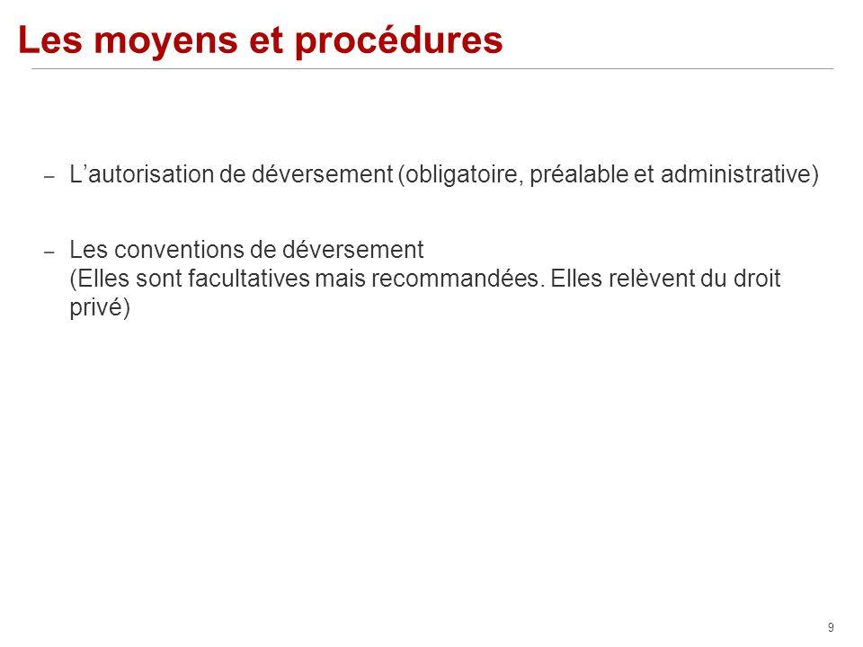 9 Les moyens et procédures – Lautorisation de déversement (obligatoire, préalable et administrative) – Les conventions de déversement (Elles sont facultatives mais recommandées.