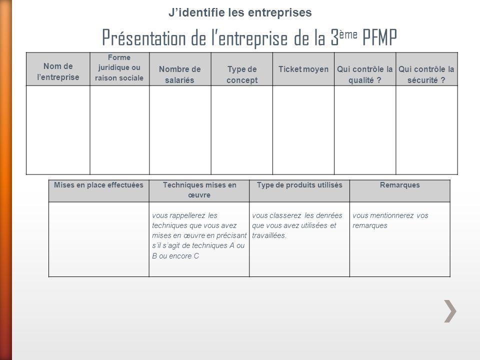 Présentation de lentreprise de la 3 ème PFMP Nom de lentreprise Forme juridique ou raison sociale Nombre de salariés Type de concept Ticket moyen Qui