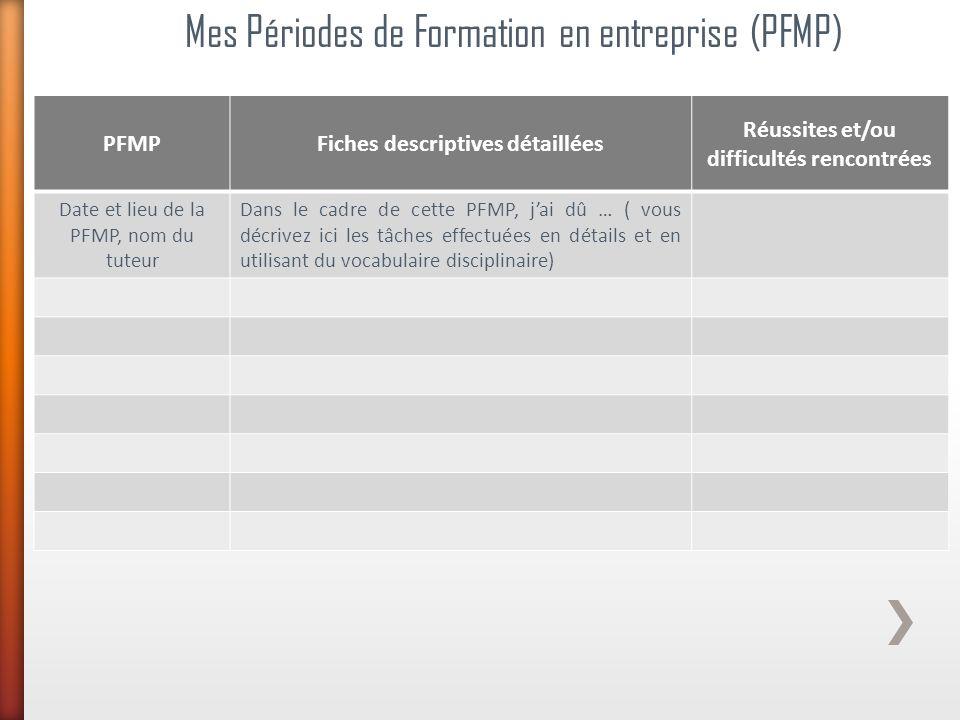 Mes Périodes de Formation en entreprise (PFMP) PFMPFiches descriptives détaillées Réussites et/ou difficultés rencontrées Date et lieu de la PFMP, nom