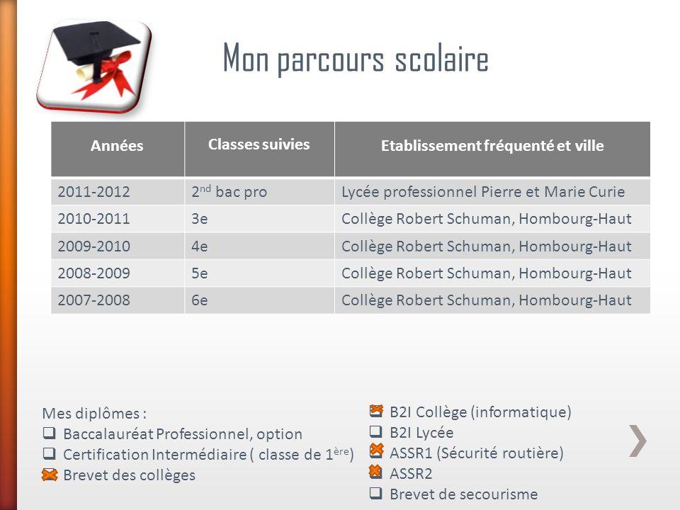 Mon parcours scolaire Années Classes suivies Etablissement fréquenté et ville 2011-20122 nd bac proLycée professionnel Pierre et Marie Curie 2010-2011