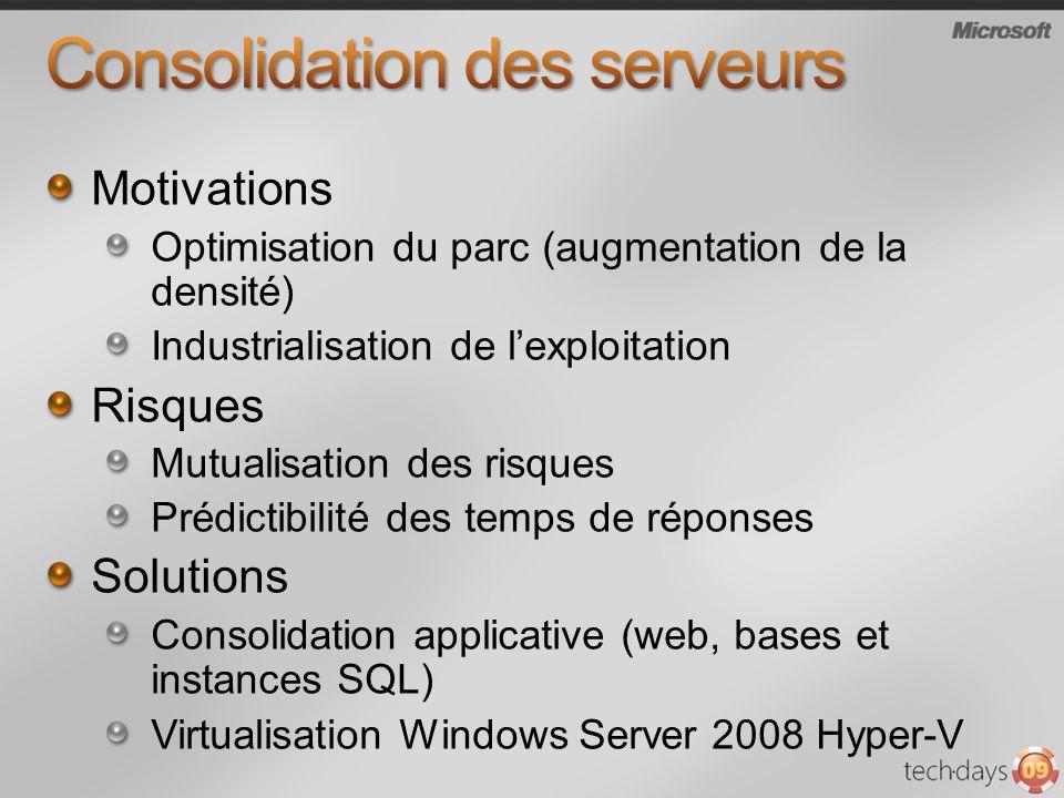Motivations Optimisation du parc (augmentation de la densité) Industrialisation de lexploitation Risques Mutualisation des risques Prédictibilité des temps de réponses Solutions Consolidation applicative (web, bases et instances SQL) Virtualisation Windows Server 2008 Hyper-V