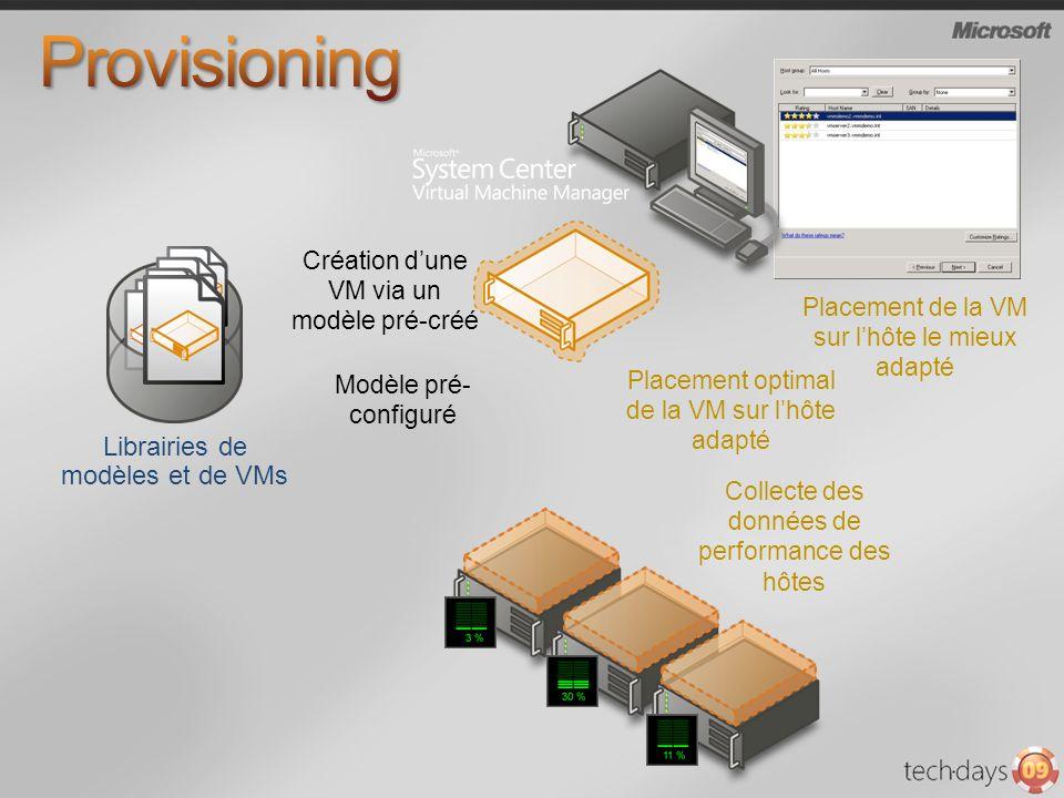 Collecte des données de performance des hôtes Placement optimal de la VM sur lhôte adapté Librairies de modèles et de VMs Modèle pré- configuré Placement de la VM sur lhôte le mieux adapté Création dune VM via un modèle pré-créé
