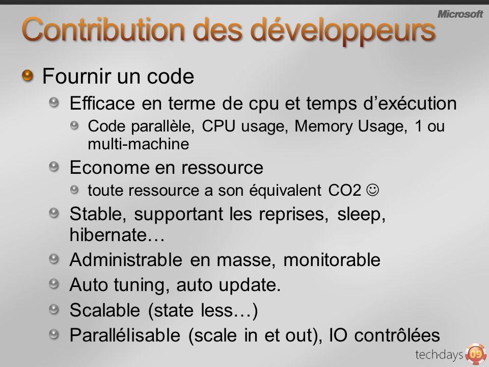Fournir un code Efficace en terme de cpu et temps dexécution Code parallèle, CPU usage, Memory Usage, 1 ou multi-machine Econome en ressource toute re