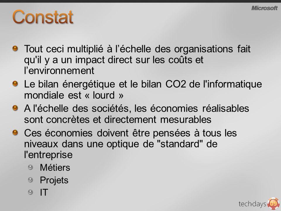 Tout ceci multiplié à léchelle des organisations fait qu'il y a un impact direct sur les coûts et lenvironnement Le bilan énergétique et le bilan CO2