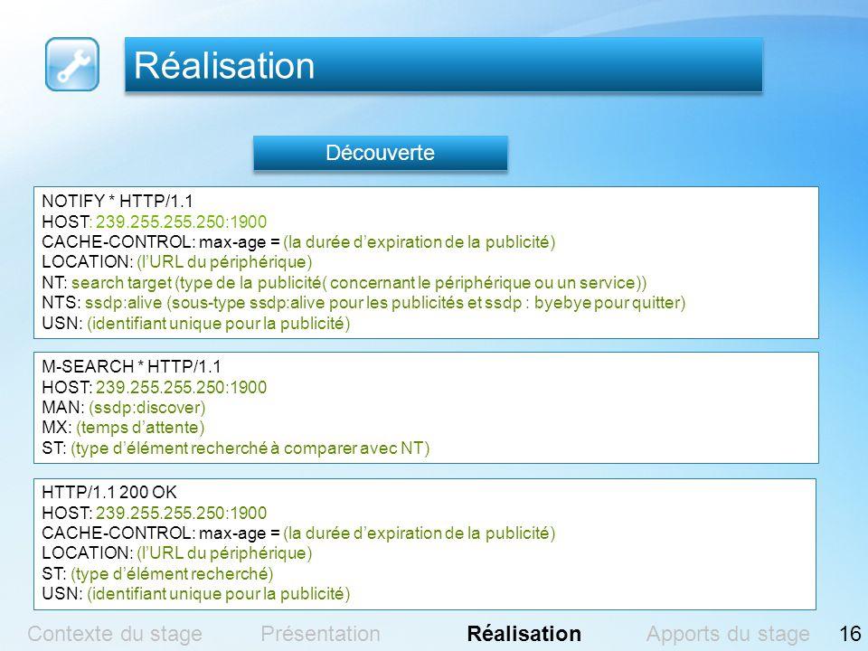 Réalisation NOTIFY * HTTP/1.1 HOST: 239.255.255.250:1900 CACHE-CONTROL: max-age = (la durée dexpiration de la publicité) LOCATION: (lURL du périphériq