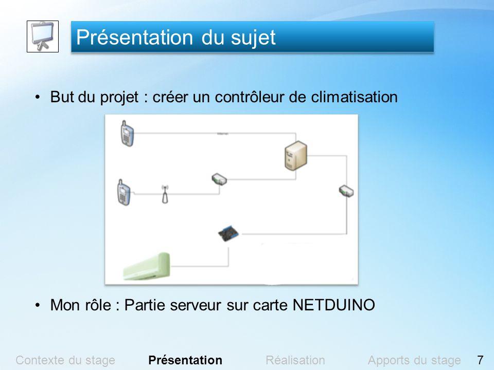 Problématique Portabilité sur Netduino Capacités Framework Portabilité sur Netduino Capacités Framework Respect du protocole UPnP Contexte du stagePrésentationRéalisationApports du stage8