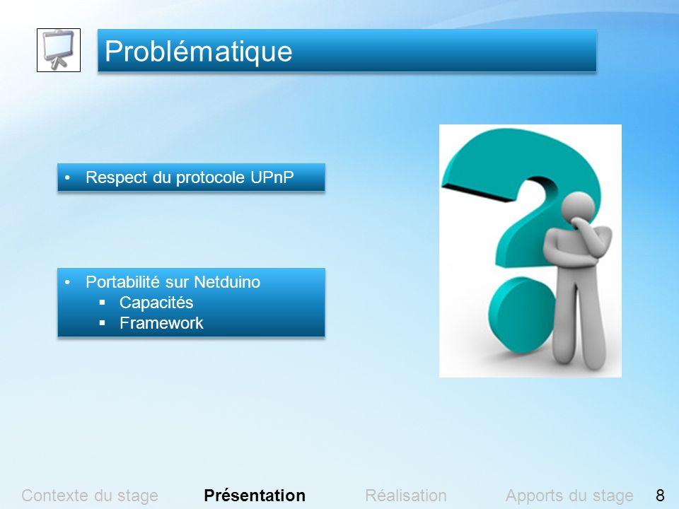 Problématique Portabilité sur Netduino Capacités Framework Portabilité sur Netduino Capacités Framework Respect du protocole UPnP Contexte du stagePré