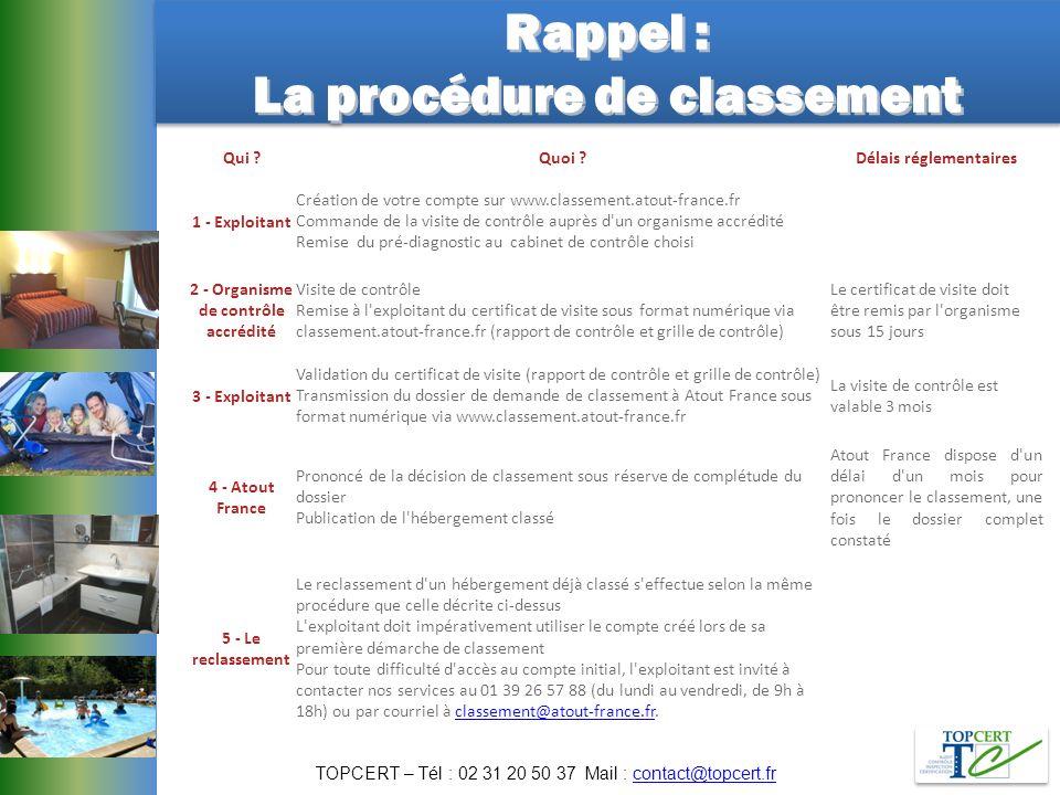 Rappel : La procédure de classement Rappel : La procédure de classement TOPCERT – Tél : 02 31 20 50 37 Mail : contact@topcert.frcontact@topcert.fr Qui