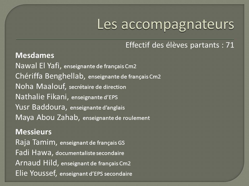 Effectif des élèves partants : 71 Mesdames Nawal El Yafi, enseignante de français Cm2 Chériffa Benghellab, enseignante de français Cm2 Noha Maalouf, s