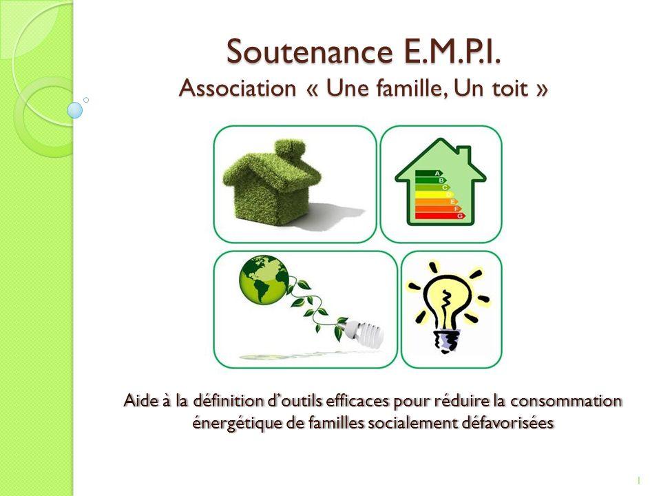 Soutenance E.M.P.I.