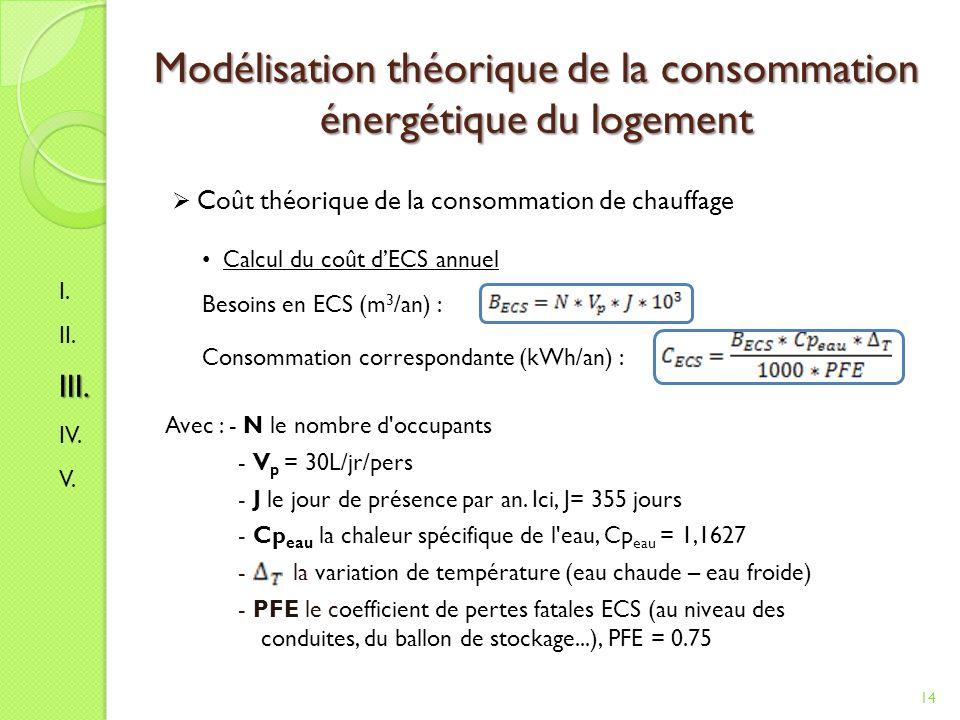 Modélisation théorique de la consommation énergétique du logement 14 I.