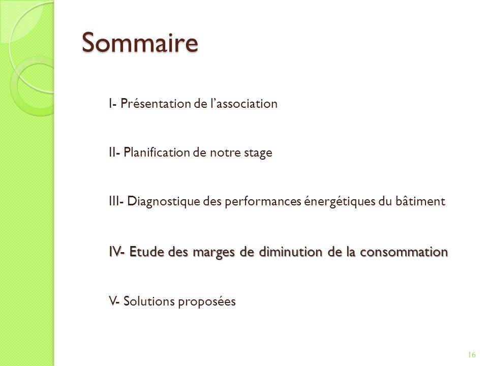 Sommaire 16 I- Présentation de lassociation II- Planification de notre stage III- Diagnostique des performances énergétiques du bâtiment IV- Etude des marges de diminution de la consommation V- Solutions proposées