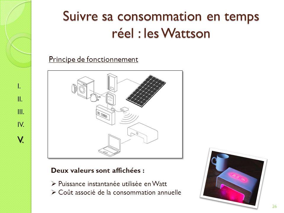 Suivre sa consommation en temps réel : les Wattson 26 I.