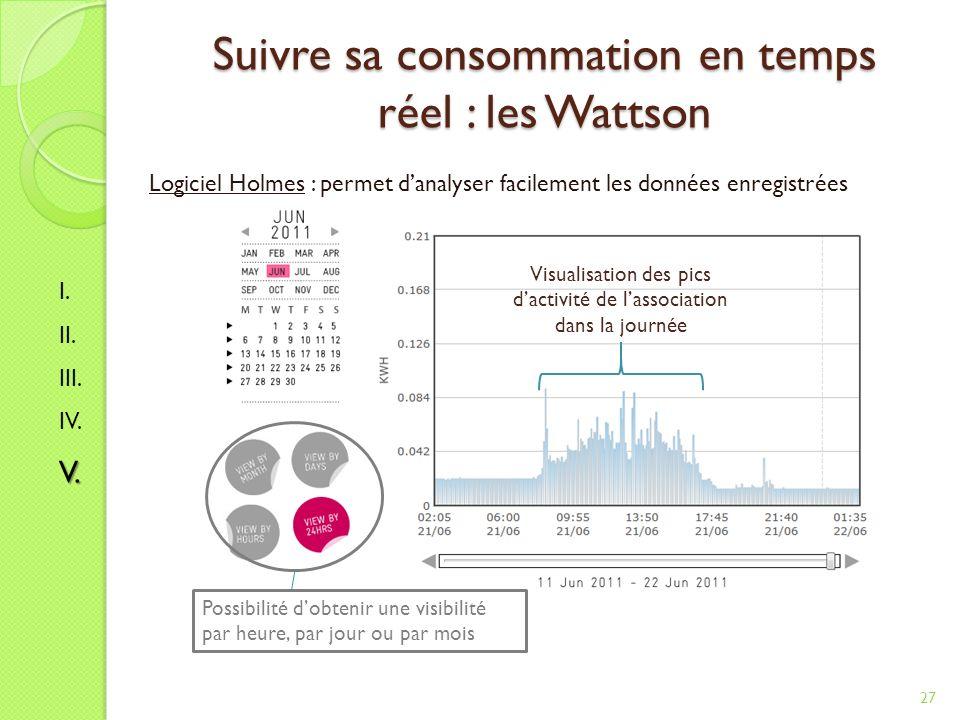 27 Suivre sa consommation en temps réel : les Wattson I.