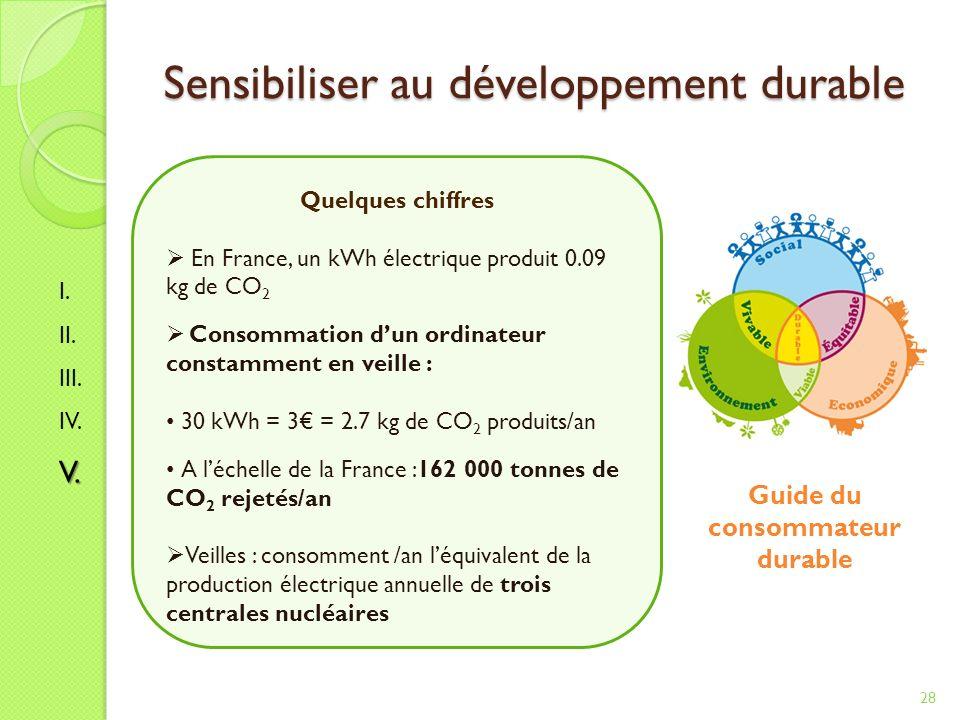 Sensibiliser au développement durable 28 I.II. III.