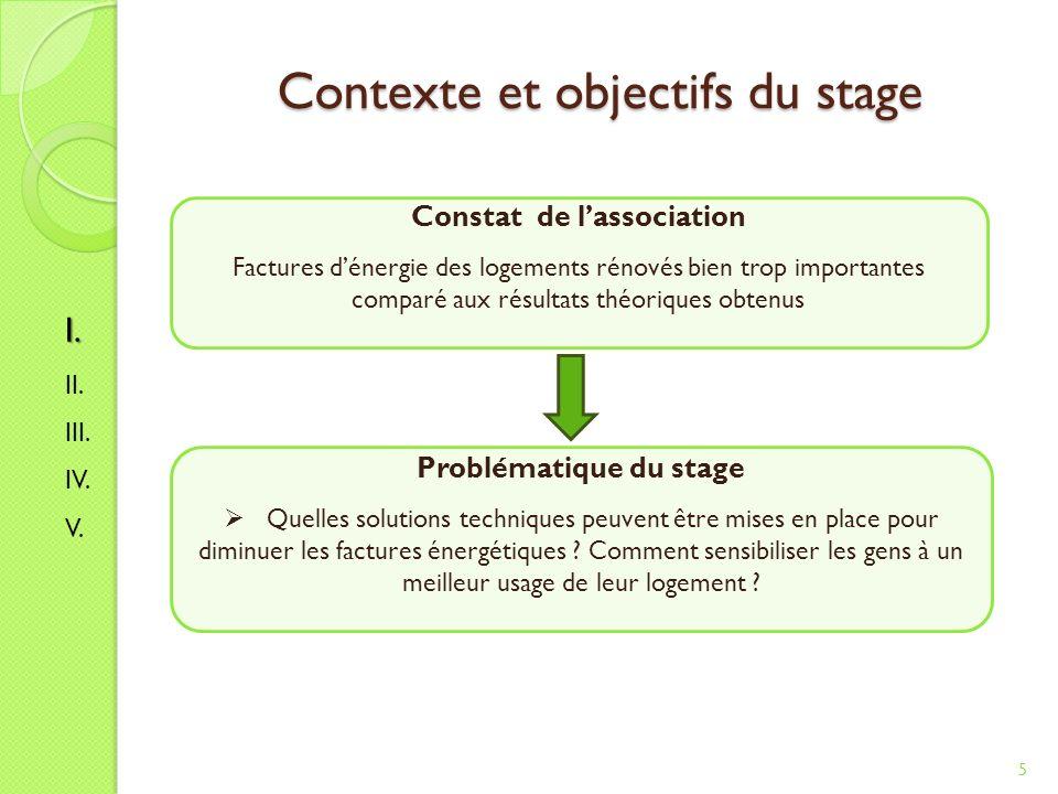 Constat de lassociation Factures dénergie des logements rénovés bien trop importantes comparé aux résultats théoriques obtenus Contexte et objectifs du stage 5 I.