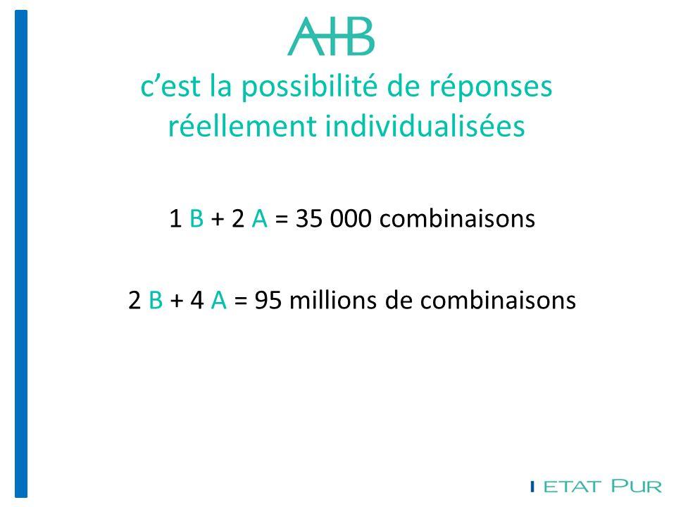 cest la possibilité de réponses réellement individualisées 1 B + 2 A = 35 000 combinaisons 2 B + 4 A = 95 millions de combinaisons