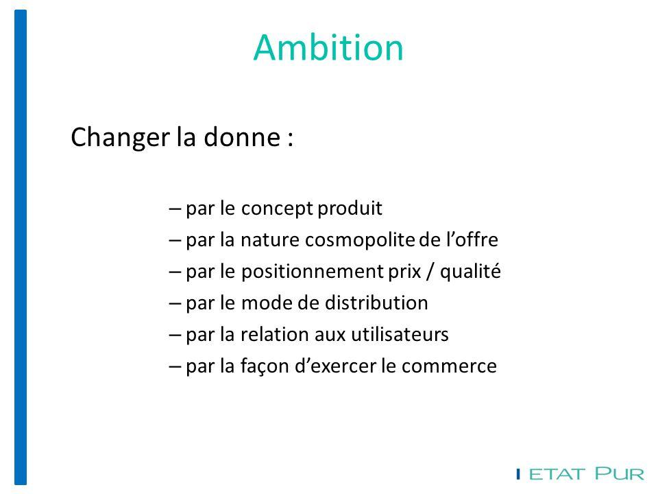 Ambition Changer la donne : – par le concept produit – par la nature cosmopolite de loffre – par le positionnement prix / qualité – par le mode de distribution – par la relation aux utilisateurs – par la façon dexercer le commerce