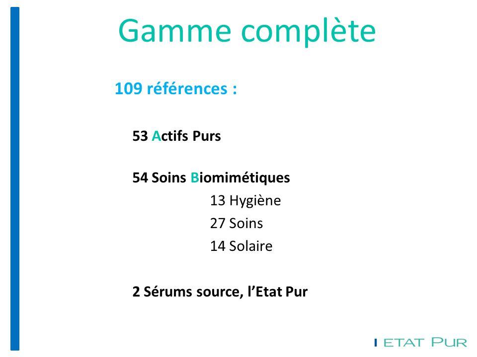Gamme complète 109 références : 53 Actifs Purs 54 Soins Biomimétiques 13 Hygiène 27 Soins 14 Solaire 2 Sérums source, lEtat Pur