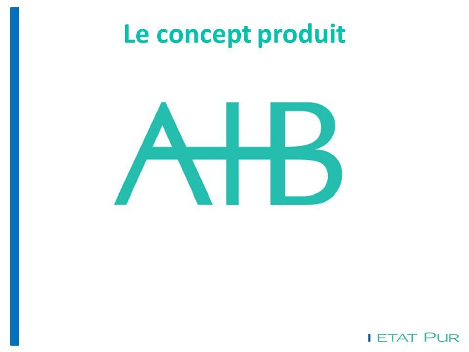 Le concept produit