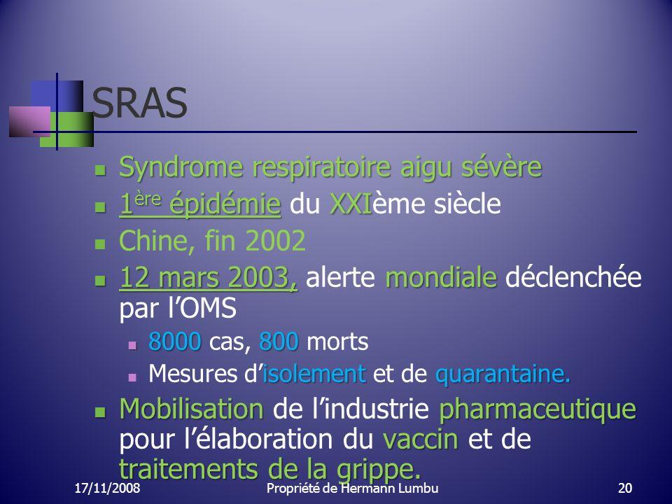 SRAS Syndromerespiratoire aigu sévère Syndrome respiratoire aigu sévère 1 ère épidémie XXI 1 ère épidémie du XXIème siècle Chine, fin 2002 12 mars 200