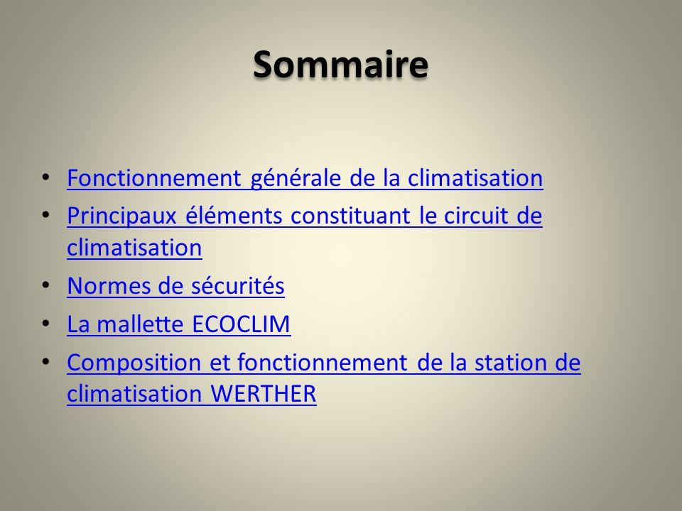 Sommaire Fonctionnement générale de la climatisation Principaux éléments constituant le circuit de climatisation Principaux éléments constituant le ci