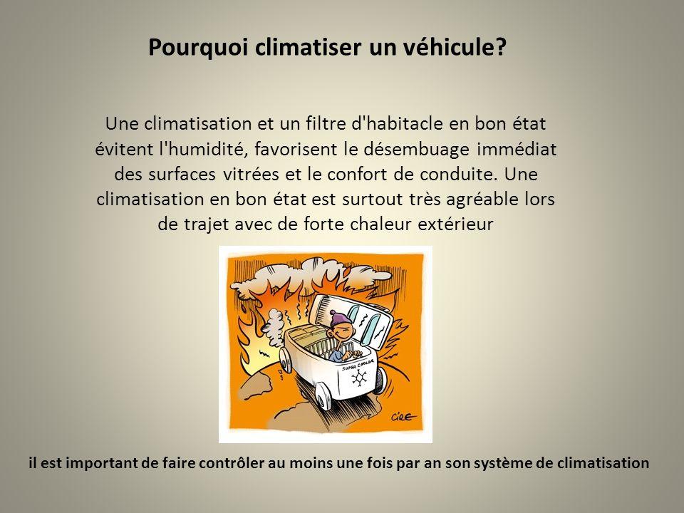 Pourquoi climatiser un véhicule? Une climatisation et un filtre d'habitacle en bon état évitent l'humidité, favorisent le désembuage immédiat des surf