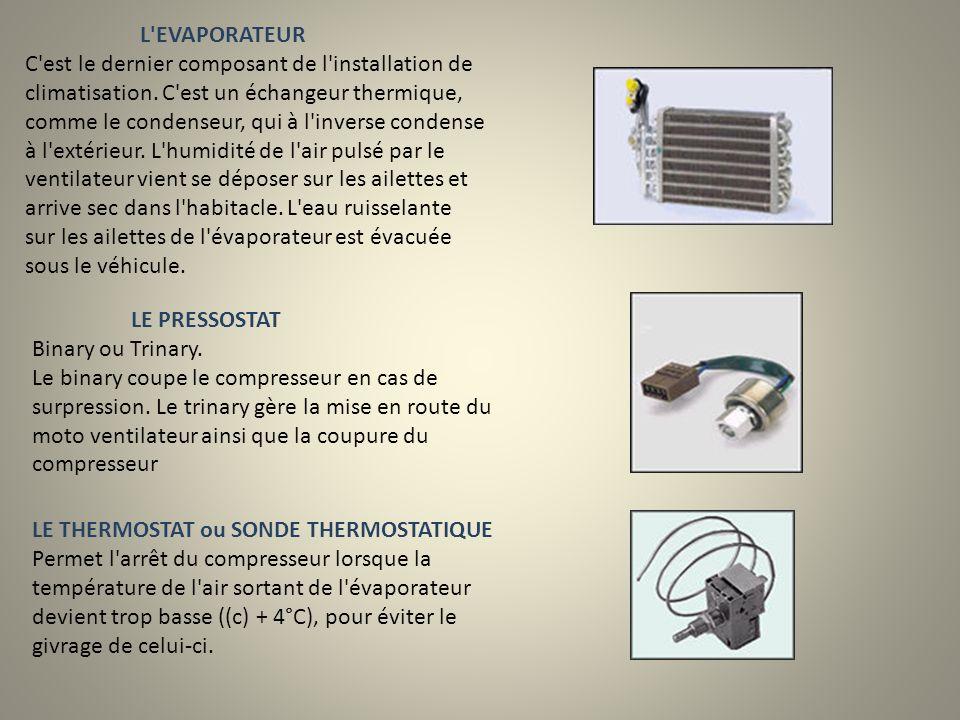 L'EVAPORATEUR C'est le dernier composant de l'installation de climatisation. C'est un échangeur thermique, comme le condenseur, qui à l'inverse conden