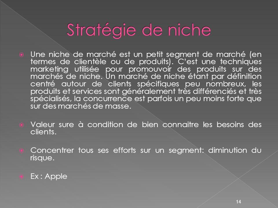 Une niche de marché est un petit segment de marché (en termes de clientèle ou de produits). Cest une techniques marketing utilisée pour promouvoir des