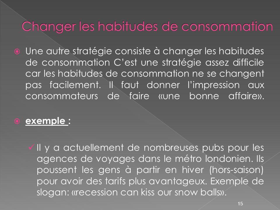 Une autre stratégie consiste à changer les habitudes de consommation Cest une stratégie assez difficile car les habitudes de consommation ne se change